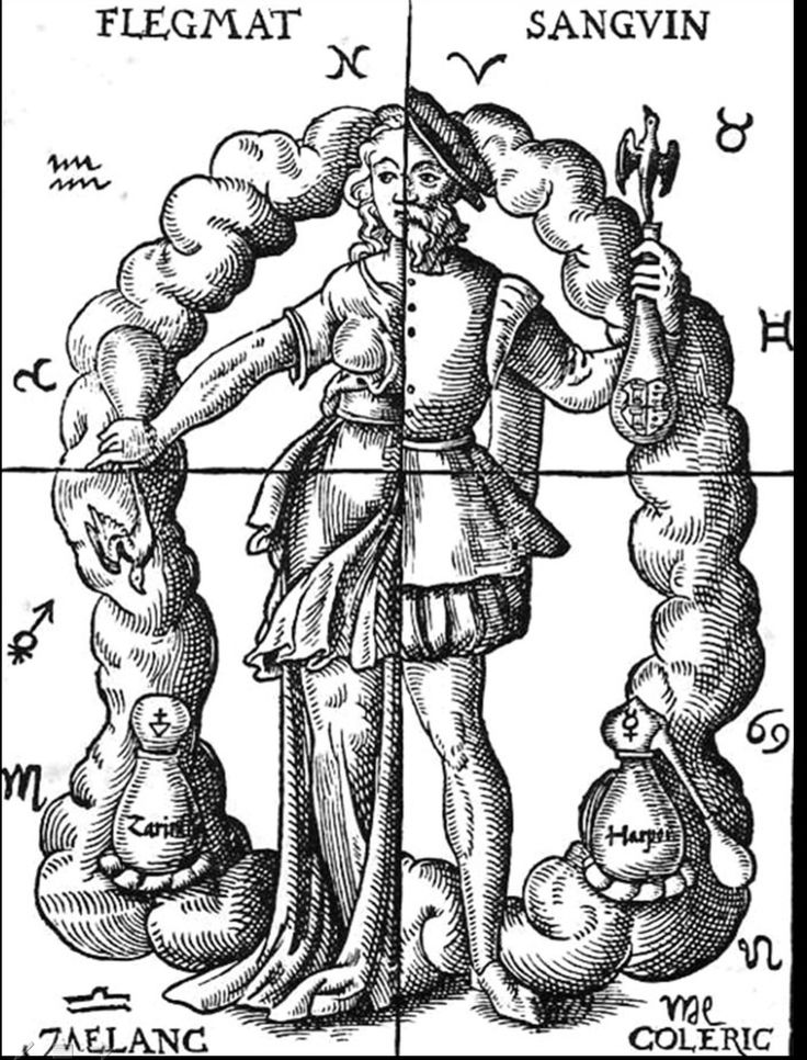 Quinta_Essentia_(Thurneisse)_illustration_Alchemic_approach_to_four_humors_in_relation_to_the_four_elements_and_zodiacal_signs